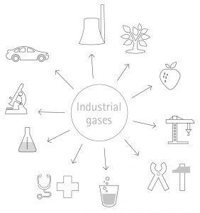 گاز صنعتی
